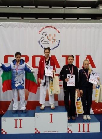 Resultat croatia open
